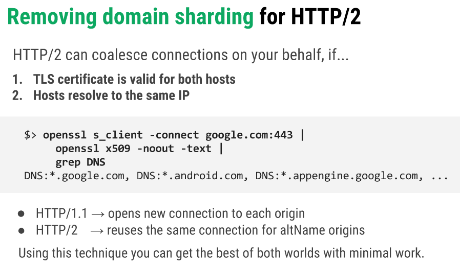 HTTP/2 and domain sharding