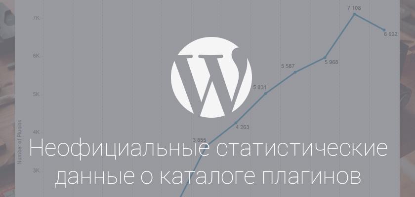 Почти половина плагинов WordPress не обновляется после двух лет
